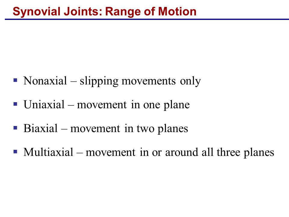Synovial Joints: Range of Motion