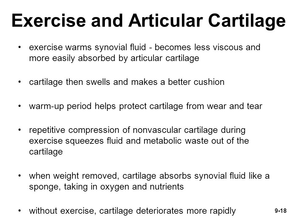 Exercise and Articular Cartilage