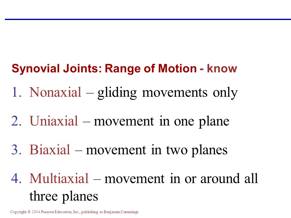 Synovial Joints: Range of Motion - know