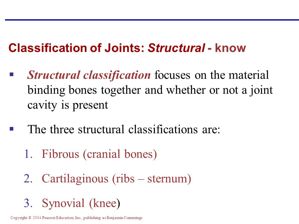Classification of Joints: Structural - know