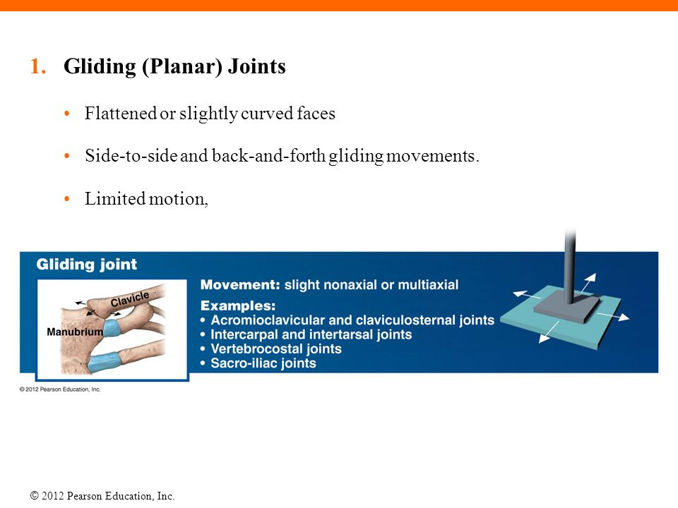 Gliding (Planar) Joints