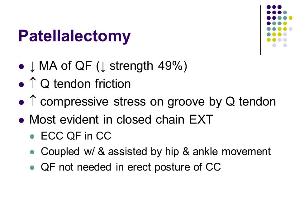 Patellalectomy ↓ MA of QF (↓ strength 49%)  Q tendon friction