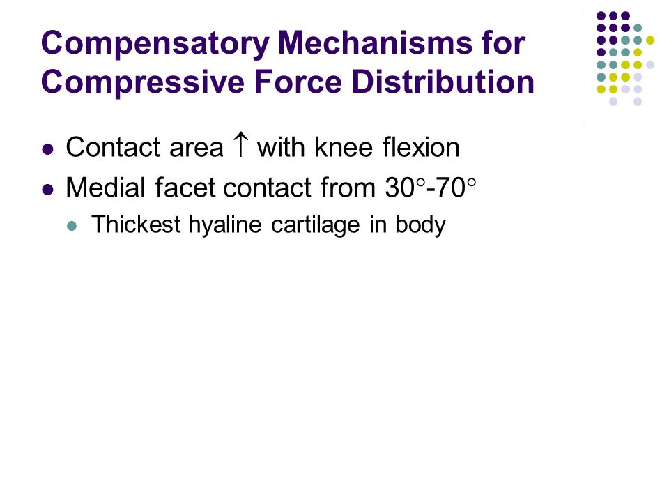 Compensatory Mechanisms for Compressive Force Distribution