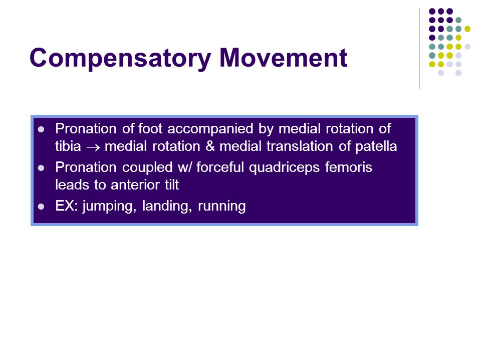 Compensatory Movement