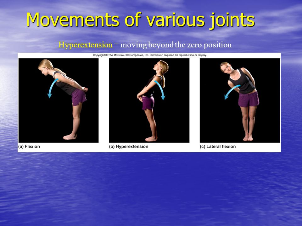 Movements of various joints