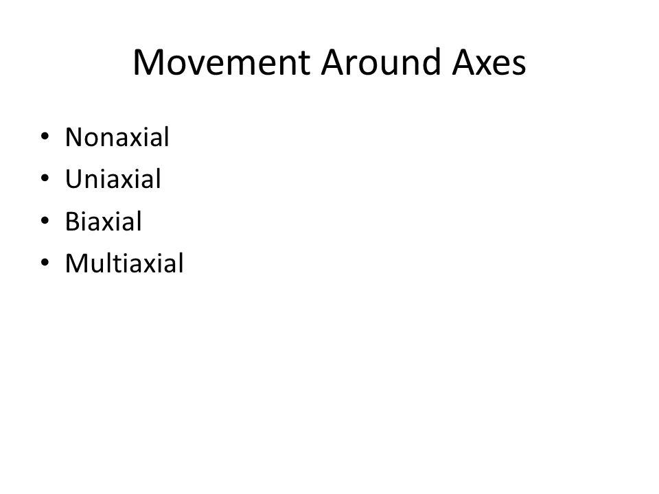 Movement Around Axes Nonaxial Uniaxial Biaxial Multiaxial
