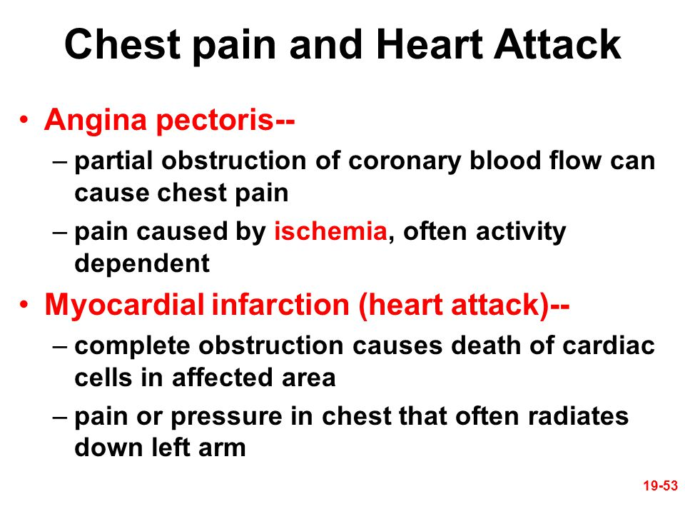 Chest pain and Heart Attack