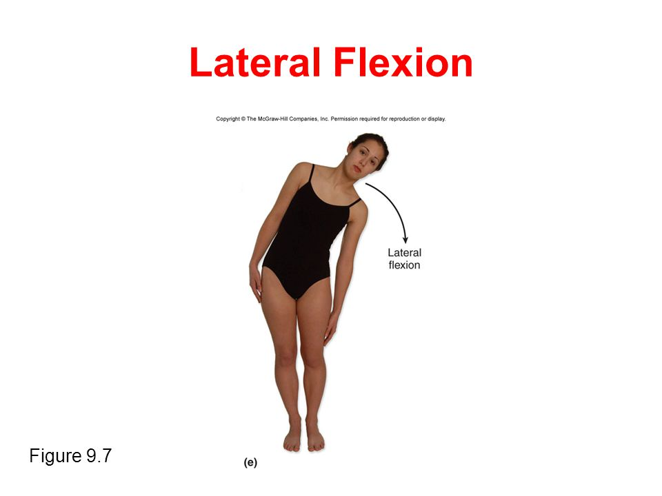Lateral Flexion Figure 9.7