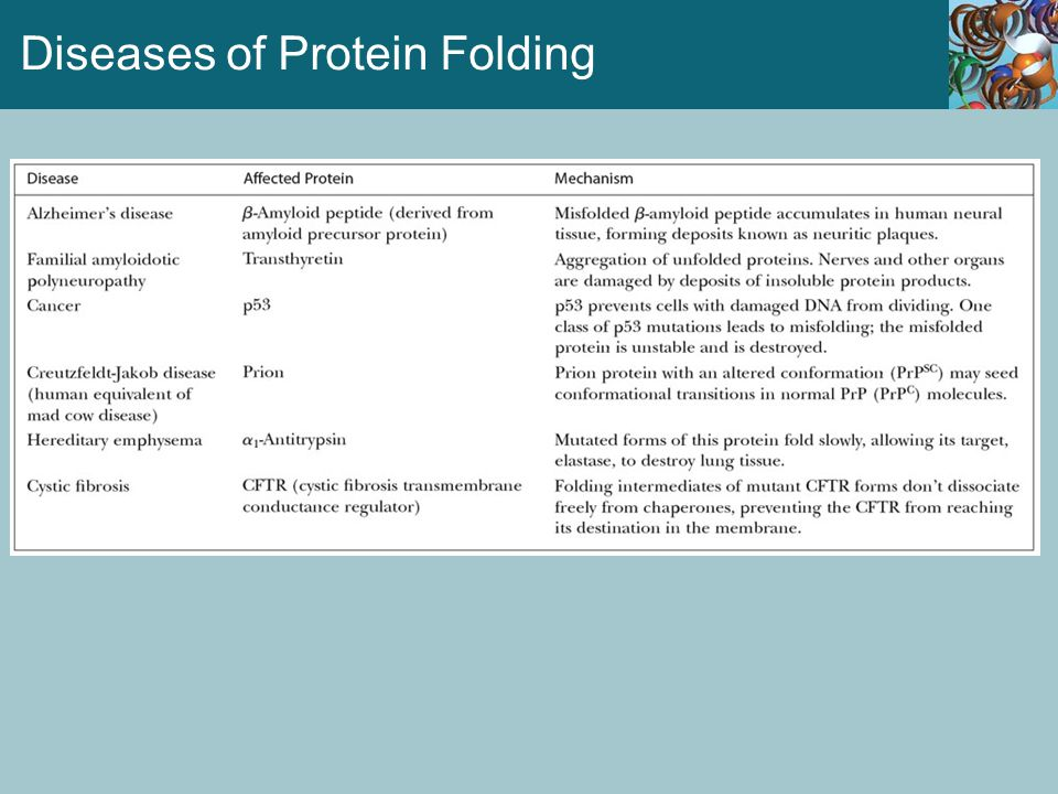 Diseases of Protein Folding