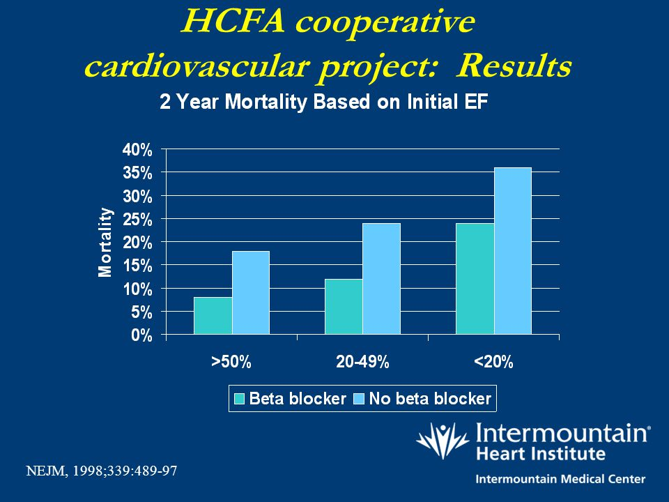 HCFA cooperative cardiovascular project: Results
