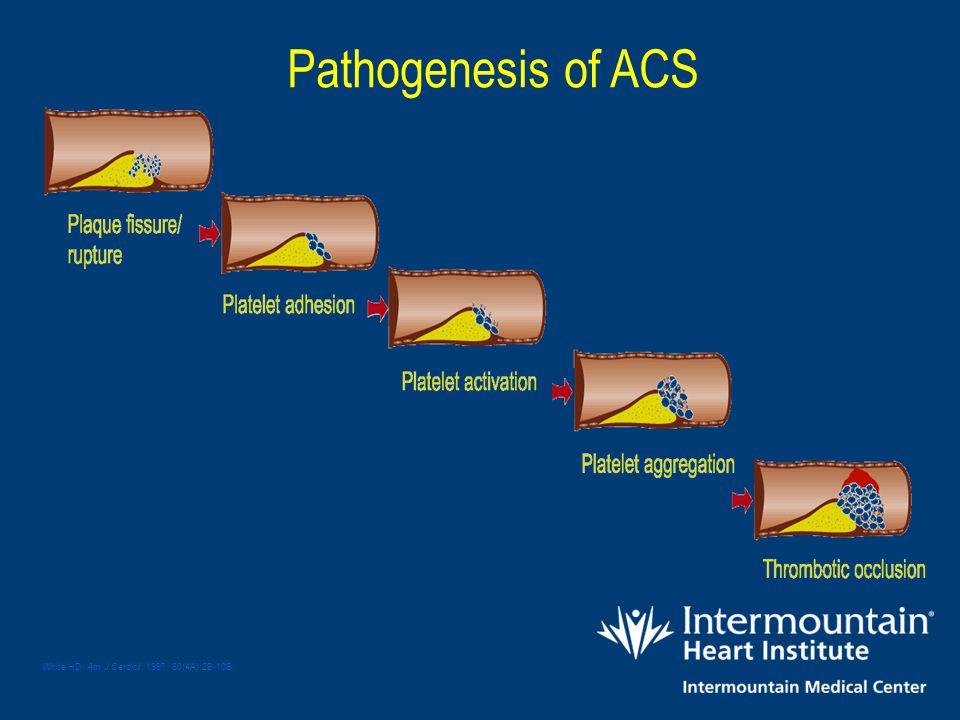 Pathogenesis of ACS Pathogenesis of ACS
