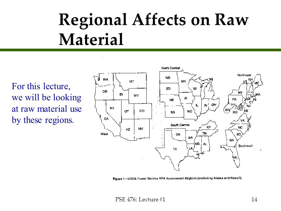 Regional Affects on Raw Material