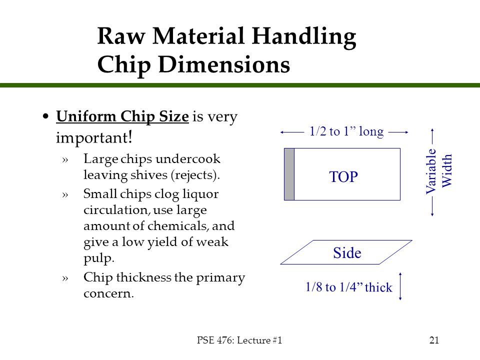 Raw Material Handling Chip Dimensions