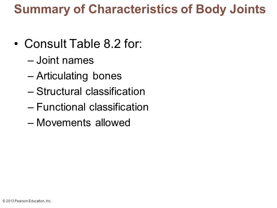 Summary of Characteristics of Body Joints