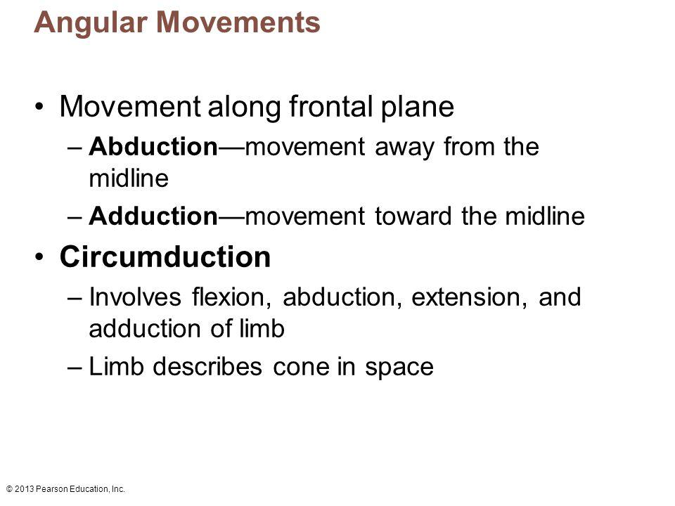 Movement along frontal plane