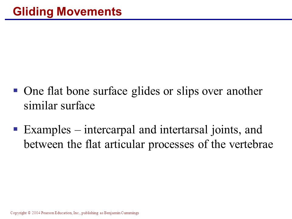 One flat bone surface glides or slips over another similar surface