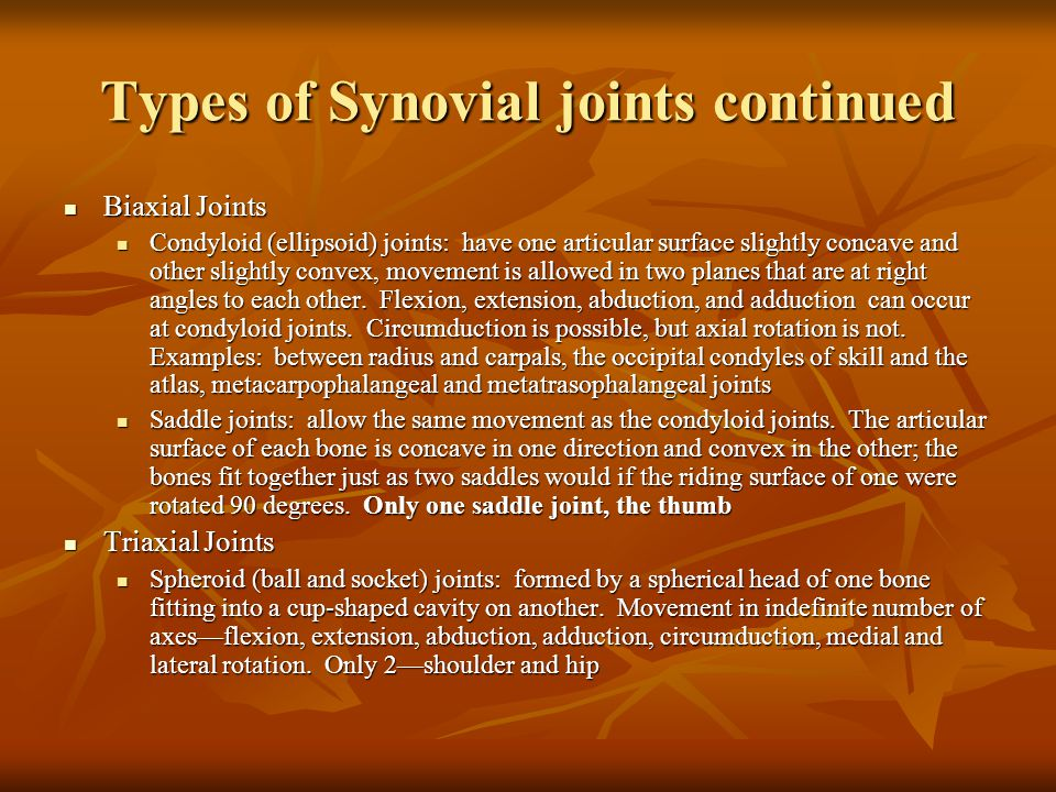 Types of Synovial joints continued