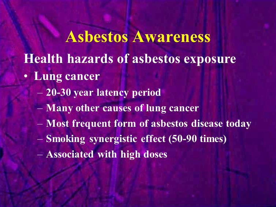 Asbestos Awareness Health hazards of asbestos exposure Lung cancer