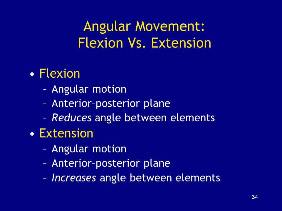 Angular Movement: Flexion Vs. Extension