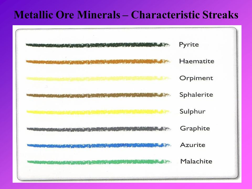 Metallic Ore Minerals – Characteristic Streaks