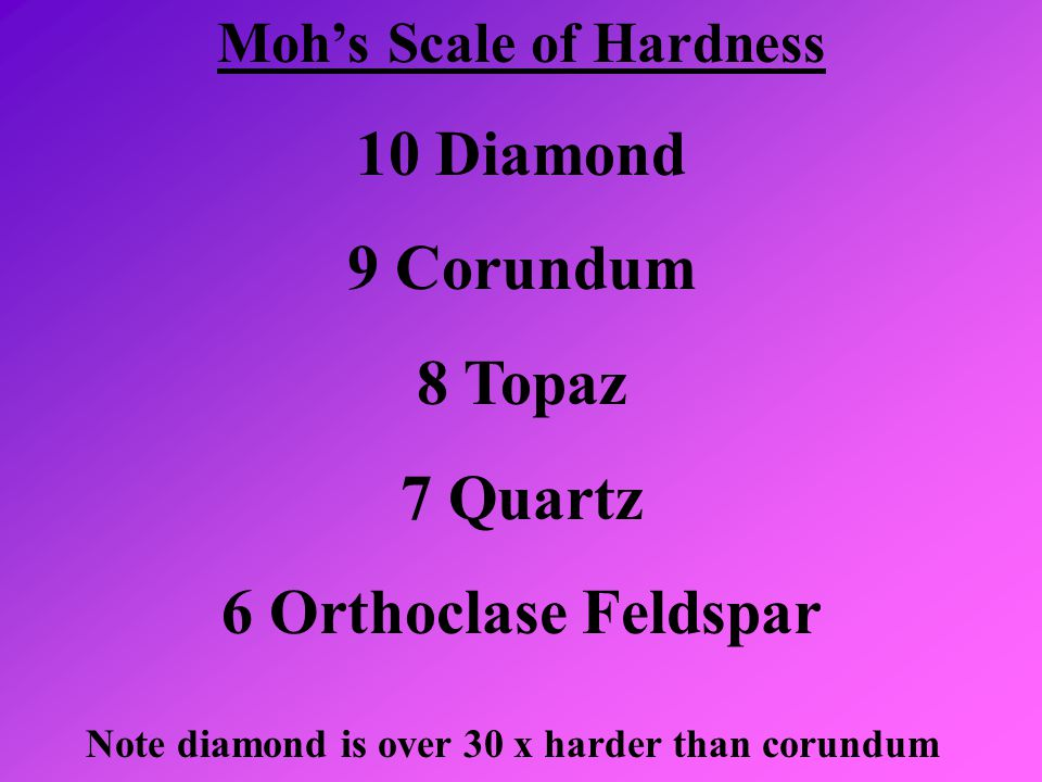 Moh's Scale of Hardness Note diamond is over 30 x harder than corundum