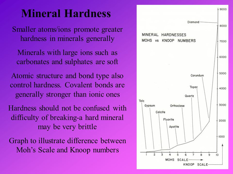 Mineral Hardness Smaller atoms/ions promote greater hardness in minerals generally.