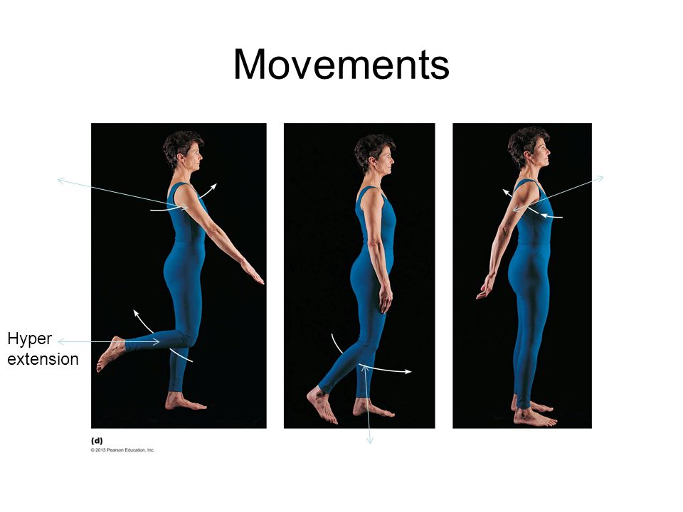 Movements Hyper extension