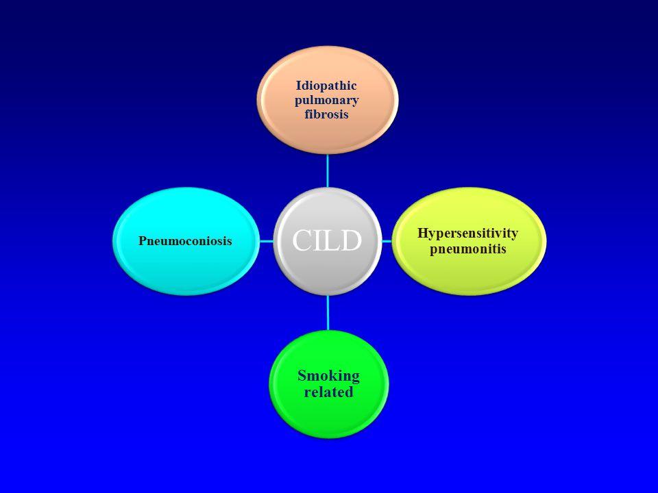 Idiopathic pulmonary fibrosis Hypersensitivity pneumonitis