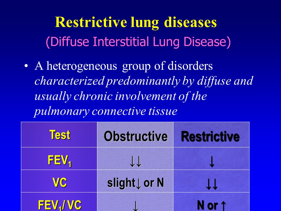 Restrictive lung diseases (Diffuse Interstitial Lung Disease)