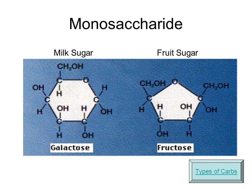 Monosaccharide Milk Sugar Fruit Sugar Types of Carbs
