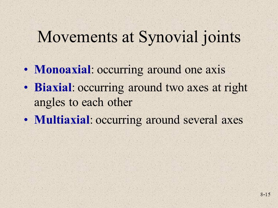 Movements at Synovial joints