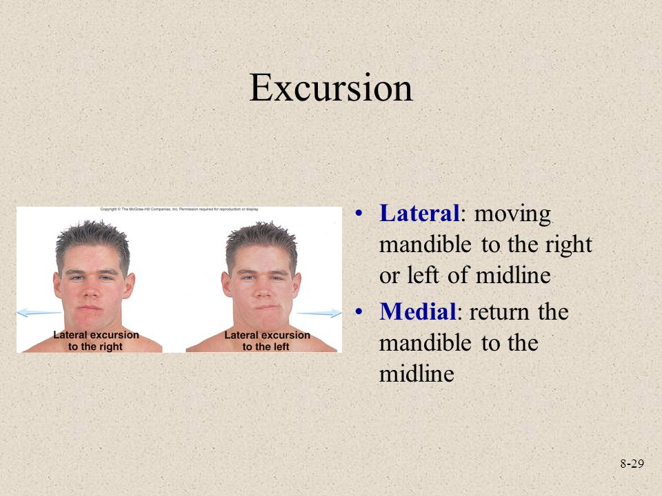 Excursion Lateral: moving mandible to the right or left of midline
