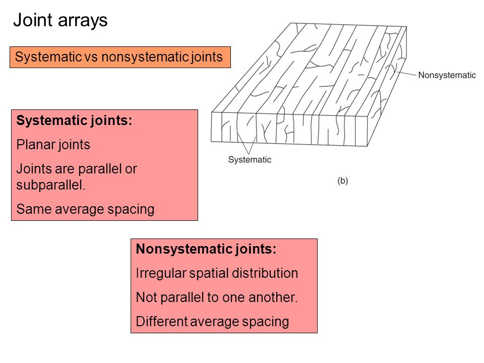 Joint arrays Systematic vs nonsystematic joints Systematic joints:
