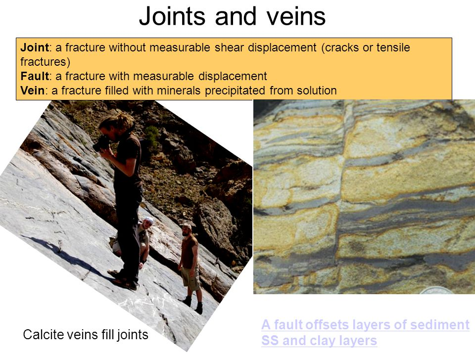 Joints and veins A fault offsets layers of sediment SS and clay layers