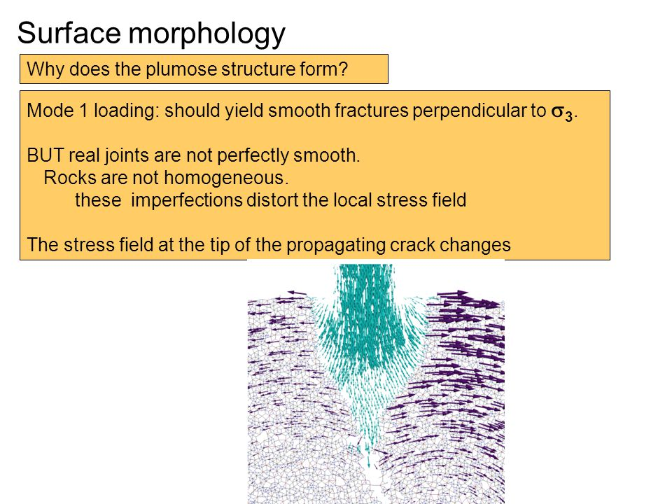 Surface morphology Why does the plumose structure form