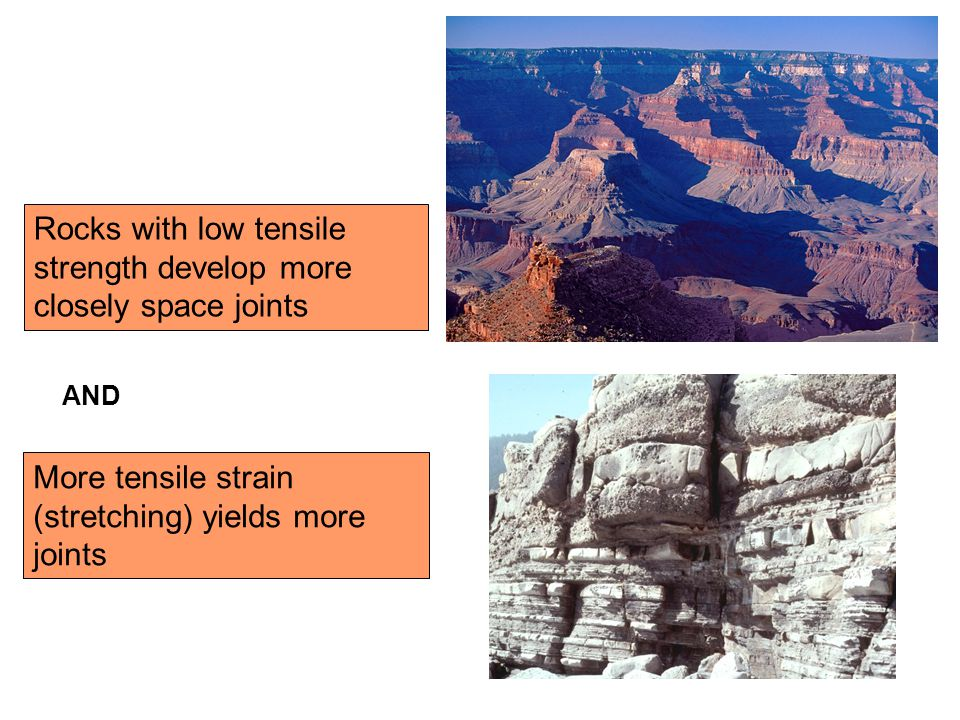 Rocks with low tensile strength develop more closely space joints