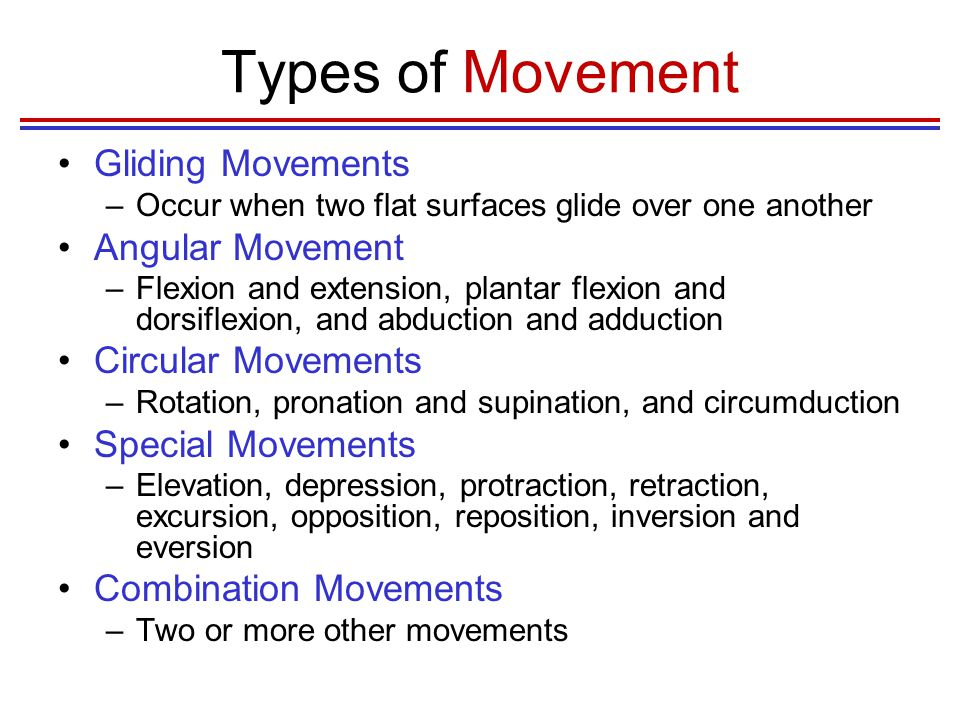 Types of Movement Gliding Movements Angular Movement