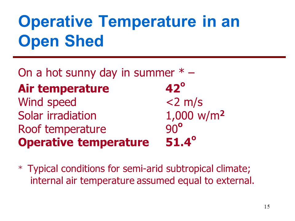 Operative Temperature in an Open Shed