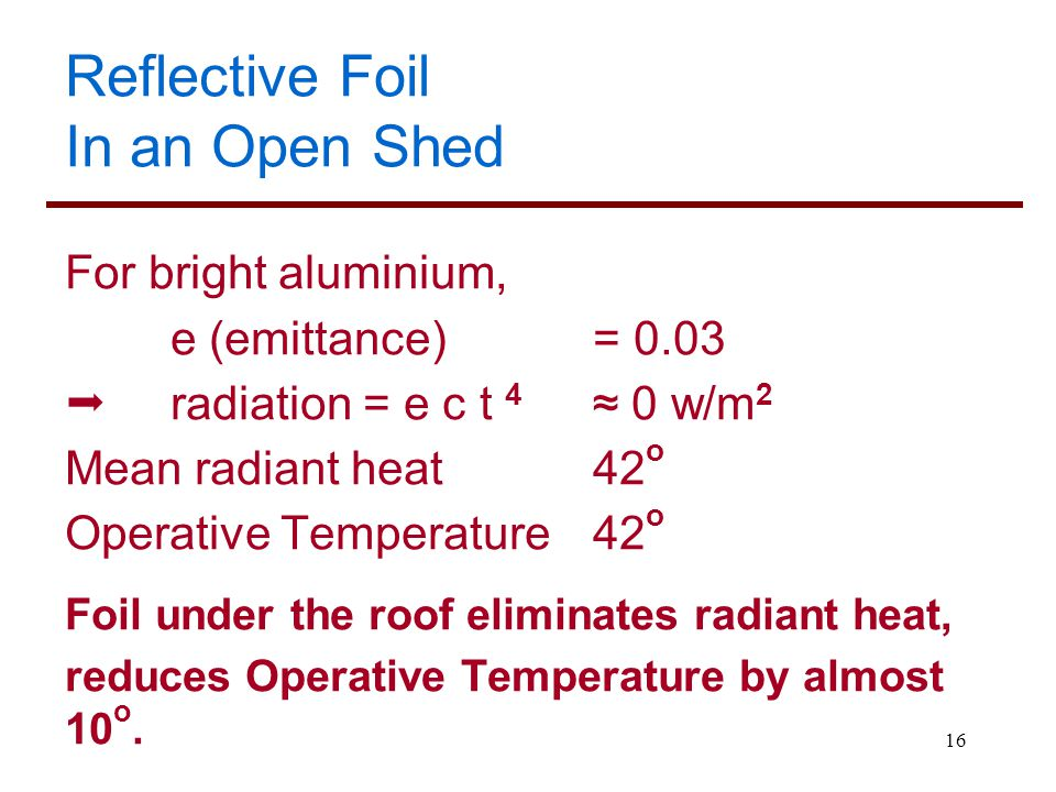 Reflective Foil In an Open Shed