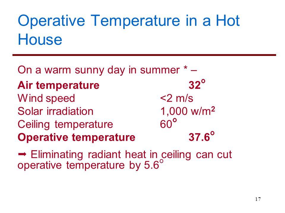 Operative Temperature in a Hot House