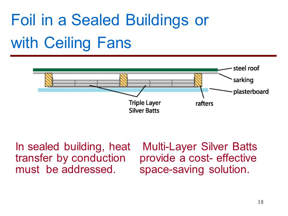 Foil in a Sealed Buildings or with Ceiling Fans