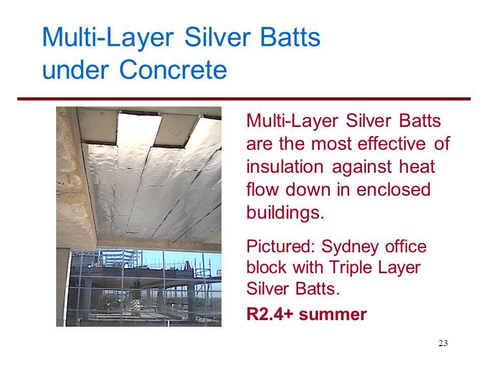 Multi-Layer Silver Batts under Concrete