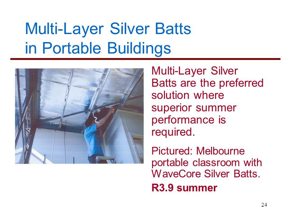 Multi-Layer Silver Batts in Portable Buildings