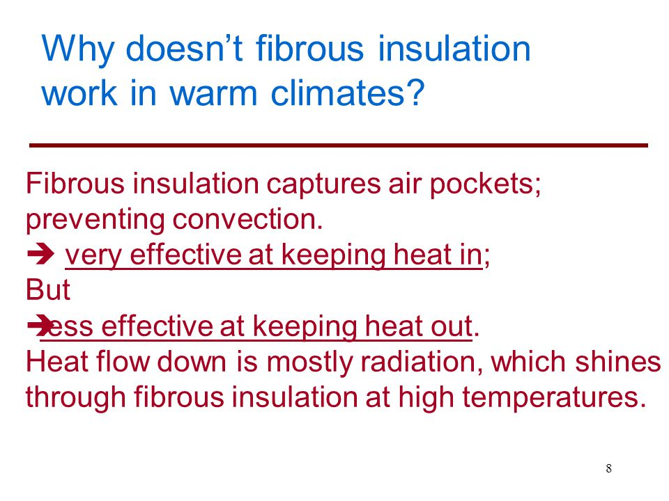 Why doesn't fibrous insulation work in warm climates