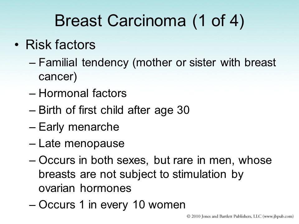Breast Carcinoma (1 of 4) Risk factors