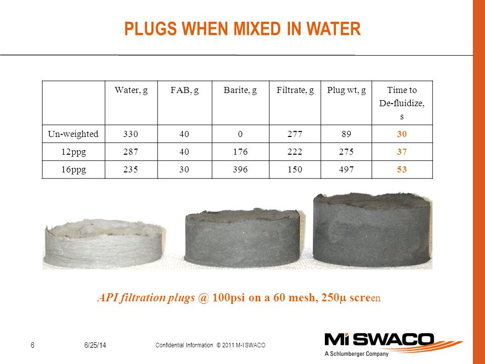 PLUGS WHEN MIXED IN WATER