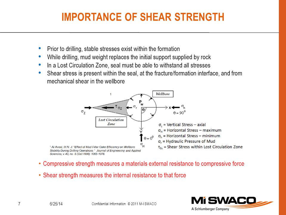 IMPORTANCE OF SHEAR STRENGTH