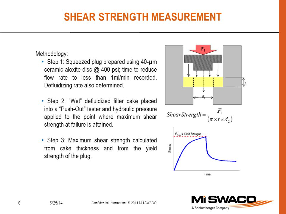 SHEAR STRENGTH MEASUREMENT