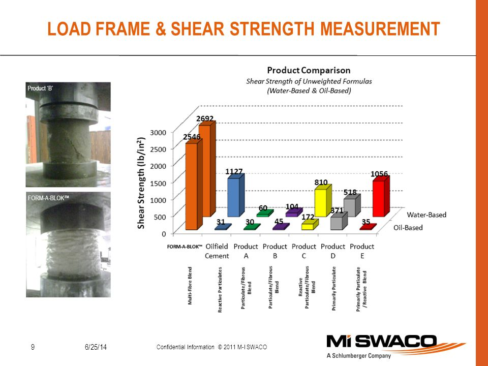 LOAD FRAME & SHEAR STRENGTH MEASUREMENT