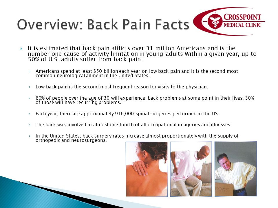 Overview: Back Pain Facts